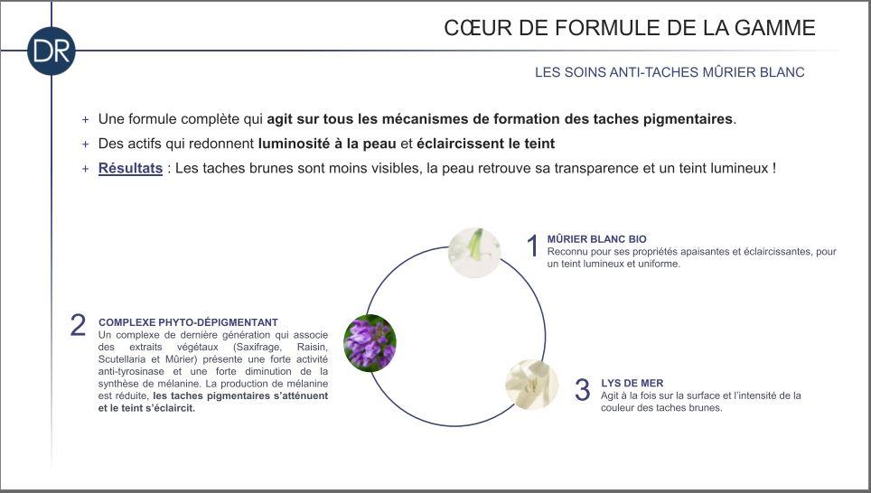 cycle iris docteur renaud